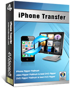 Exclusive 4Videosoft iPhone Transfer Coupon Discount