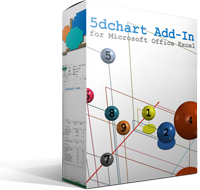5dchart Add-In – License Coupon