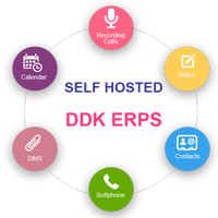 dkerps AI POWERED  CRM/ERP/Project Management tools unlimited users Coupons
