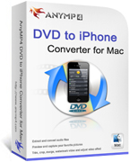 AnyMP4 DVD to iPhone Converter for Mac Coupon Code – 20%