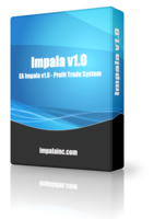 Expert Advisor Impala Double License Coupon Code 15%