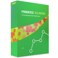 15% Off FXDiverse Unlimited Coupon Code
