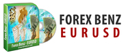 Forex Benz – EURUSD 1 License Coupon Code