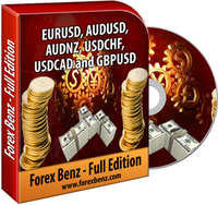 15% Forex Benz – Full Edition 1 License Coupon