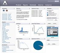 Antamedia – Online Reports Coupon Discount