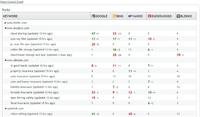 Binfer Rank Tracker Coupon 1000 Weekly Coupon