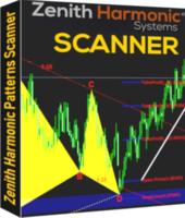 Zenith Harmonic Patterns Scanner Coupon