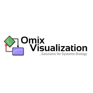 Omix Visualization
